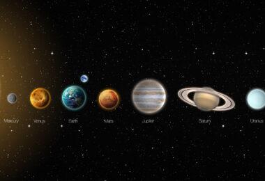 Gunes Gezegenlerin de Mevsimler